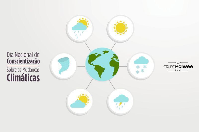 Hoje é o Dia Nacional de Conscientização sobre as Mudanças Climáticas